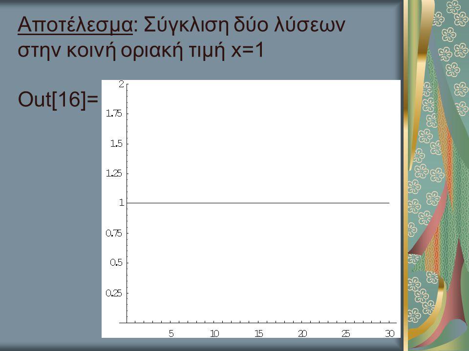 Αποτέλεσμα: Σύγκλιση δύο λύσεων στην κοινή οριακή τιμή x=1 Out[16]=